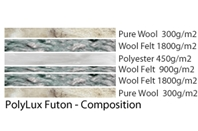 POLYLUX Futon Mattress