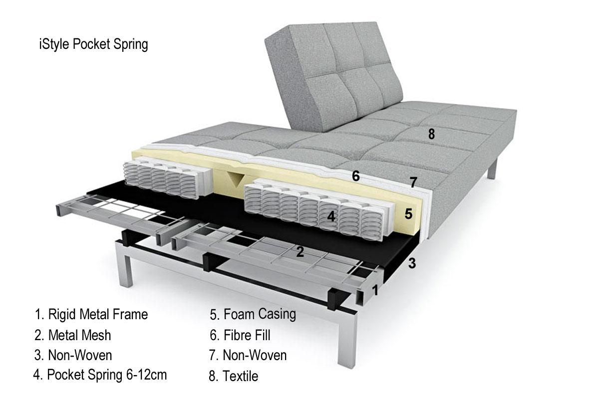Innovation Cubed 140 Chrome Danish Sofa Bed Sitandsleep
